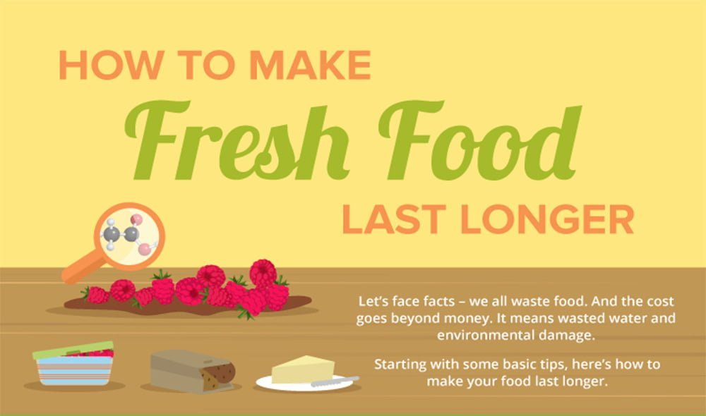SPUD Tip: Ways To Keep Your Food Fresh