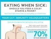 Blog_EatingWhileSick_PrecisionNutrition_infographic_1000