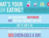 WP_Infographic_whats_your_skin_eating_1000x600