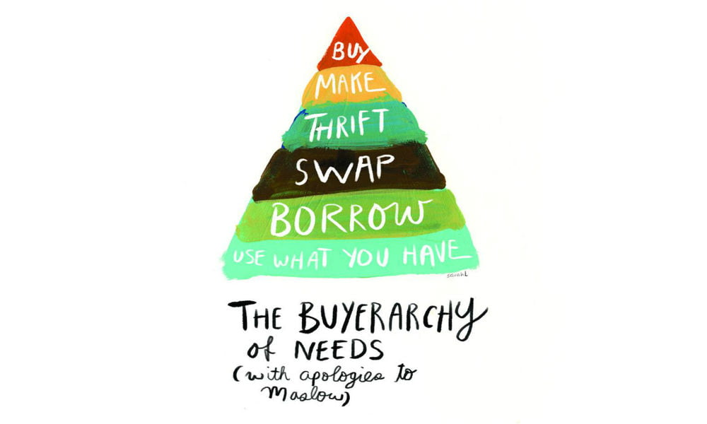 The Buyerarchy Of Needs: Do You REALLY Need That?